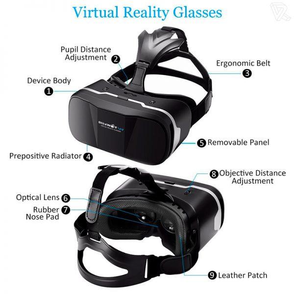 BlitzWolf BW Gafas de Realidad Virtual para Smartphone